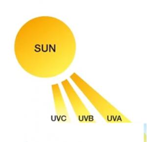 Защита кожи от УФ излучения